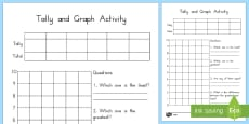 Australia - Tally and Graph Activity Sheet Template