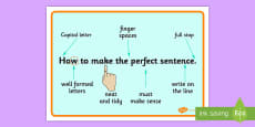 The Perfect Sentence Display Posters / Work Mats