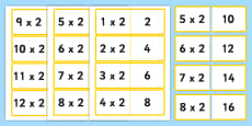 2 Times Table Folding Cards