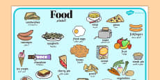 Food Word Mat Arabic Translation