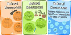 Natural Resources Posters (Australia)
