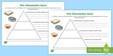 Support pour la production écrite : La pyramide alimentaire saine