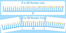 0-30 Number Line Display Banner