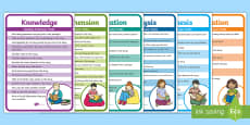 * NEW * Extension reading activity Display Posters