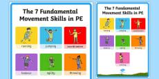 7 Fundamental Movement Skills in PE Large Poster