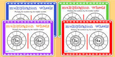 Multiplication Wheels Maths Challenge Cards