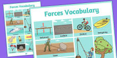 Forces Vocabulary Poster