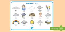 Weather Word Mat English/Mandarin Chinese