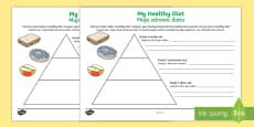 Healthy Eating Food Pyramid Writing Activity English/Polish