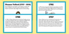 Scottish Significant Individuals Thomas Telford Sequencing Cards
