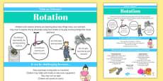 Rotation Schema Information Poster
