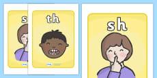 Sh-Th Pronunciation Display Posters