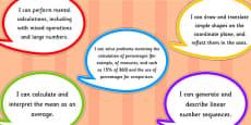 2014 Curriculum Year 6 Maths Assessment I Can Speech Bubbles