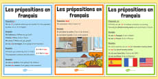 Basic Prepositions Display Posters French