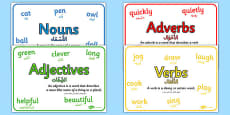 Nouns, Adjectives, Verbs and Adverbs with Definition Poster Pack Arabic Translation