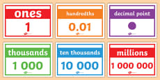 Place Value Strip Display Cards