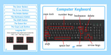 Computer Keyboard Typing Prompt Display Posters