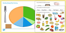 Australia - Healthy Eating Divided Plate Sorting Activity