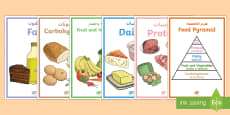 Food Pyramid Display Posters Arabic/English