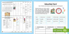 Year 5 Grammar: Adverbials for Linking Sentences and Paragraphs (Time, Place and Number) Working From Home Activity Booklet