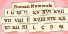Roman Numerals Scrolls Display Banners