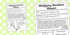 Wolfgang Amadeus Mozart Significant Individual Fact Sheet