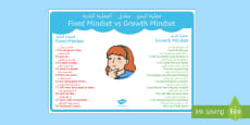 Fixed Mindset vs Growth Mindset KS1 Arabic/English