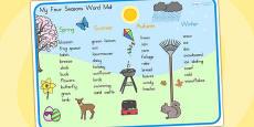 Australia - Seasons Word Mats