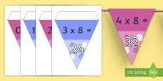 8 Times Table Bunting