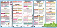 Aistear Planning Overviews Bumper Planning Pack