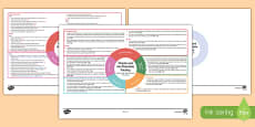 Topic Web First Level to Support Teaching on Charlie and the Chocolate Factory