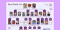 New Royal Family Tree Fact Sheet