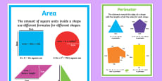 Measuring Perimeter and Area Poster (Large)
