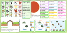 Teaching Assistant Auditory Memory Resource Pack