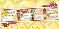 Australia - Australian Settlement Story Timeline Posters