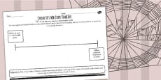 Charlotte's Web Story Timeline Activity Sheet