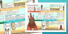 Benin African History Timeline Display Poster