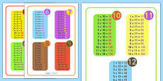 Times Tables Mat