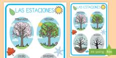 Póster DIN A4: Las estaciones