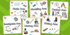 Wren Themed Editable Square Classroom Area Signs (Plain)