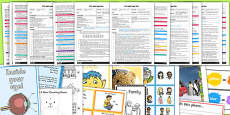 EYFS All About Me and Ourselves Adult Input Planning and Resource Pack