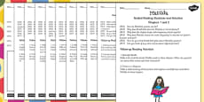Guided Reading Sheets for Teachers to Support Teaching on Matilda