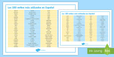 100 High Frequency Verbs Word Mat Spanish/English