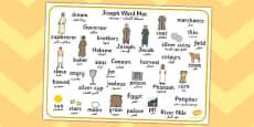 Joseph Word Mat Arabic Translation