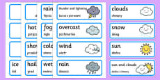 Weather Word Cards Polish Translation