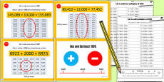 Add or Subtract 1000 Lesson 5 Teaching Pack