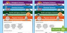 Science Understandings along with Elaborations Year 5 Curriculum Objective Posters