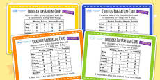 Chocolate Bars Bar Line Chart Challenge Cards