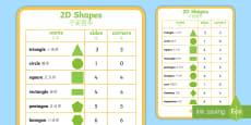 2D Shapes Properties Display Poster English/Mandarin Chinese