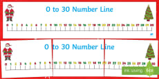 Christmas Number Line Banner (0-30)